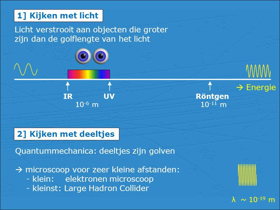 1] Kijken met licht Licht verstrooit aan objecten die groter zijn dan de golflengte van het licht.  Energie.